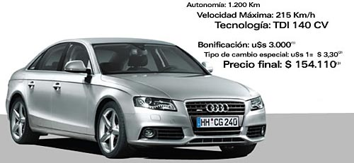 Promo Audi A4 Pascuas