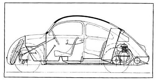 Uno de los primeros dibujos del Volkswagen Beetle (1934).