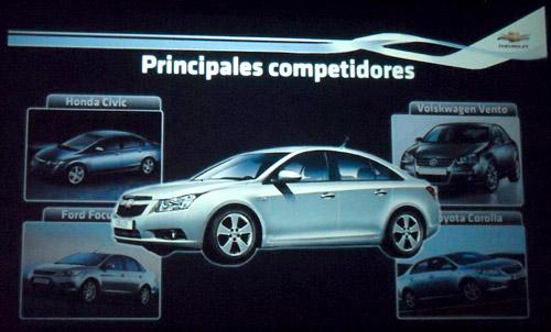 Chevrolet Cruze y sus competidores.