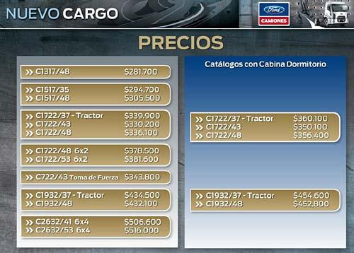 Precios de la línea Ford Cargo 2012