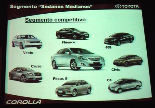 Toyota Corolla 2012 en el segmento actual de sedanes medianos