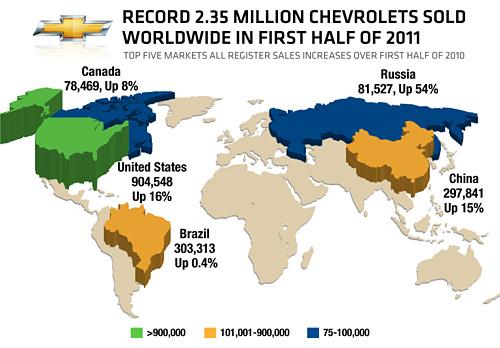 En el año de su centenario, Chevrolet logró su mejor semestre récord de ventas