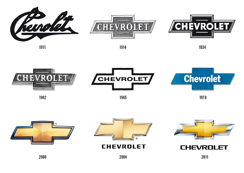 Chevrolet Logos 1911-2011
