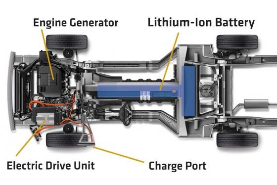 La estructura interna del Chevrolet Volt