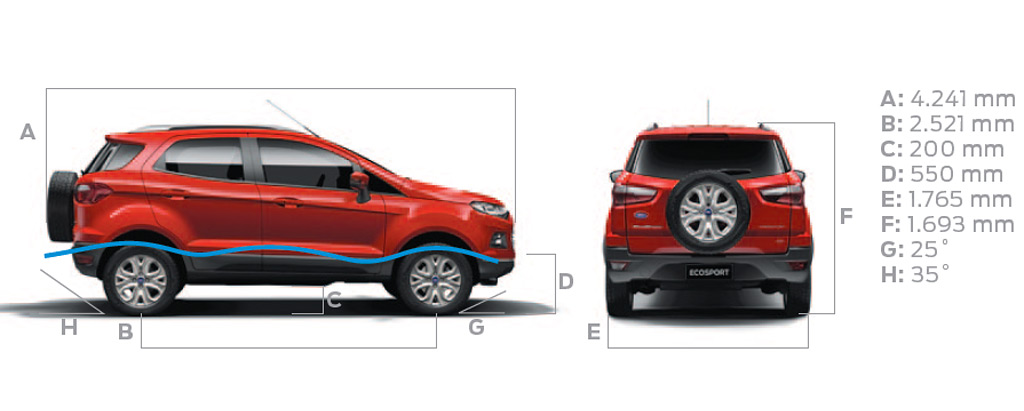 Image Result For Ford Ecosport Que Tal Es