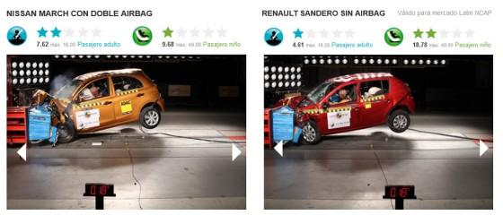 Los casos del Nissan March y del Renault Sandero inquietan a LatinNCAP.