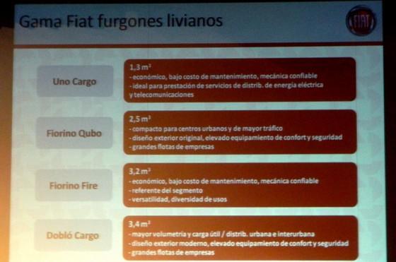 Gama Fiat Comerciales livianos según sus prestaciones.