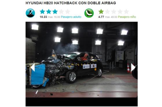 Hyundai HB20 en los ensayos de LatinNCAP