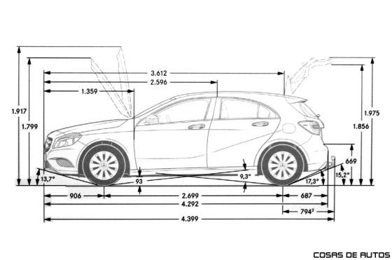 Medidas del nuevo Mercedes Clase A