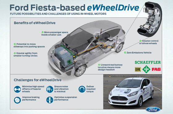 Prototipo eléctrico eWheelDrive de Ford