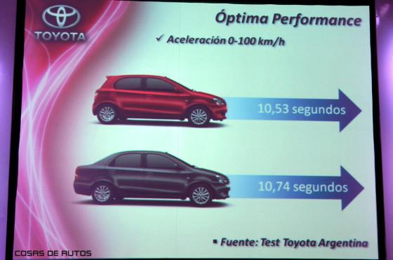 Toyota Etios aceleración