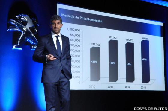 Proyección de patentamientos 2013