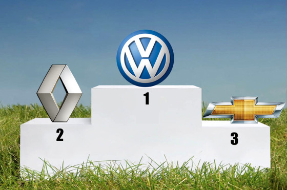 Apretada lucha entre VW, Renault y Chevrolet