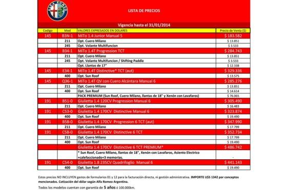 Lista de precios Alfa Romeo