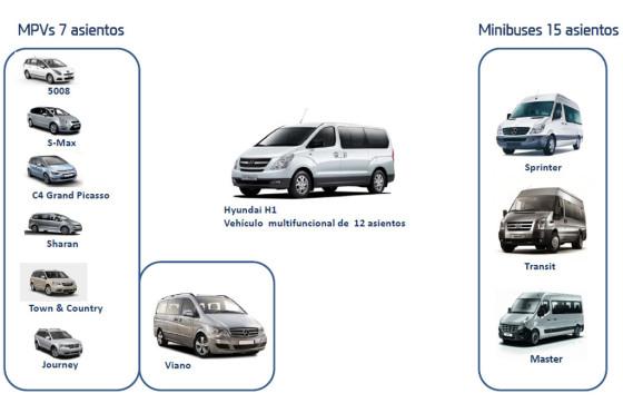 Competidores del Hyundai H1