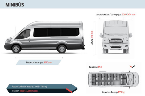 Medidas de la Nueva Transit Minibus