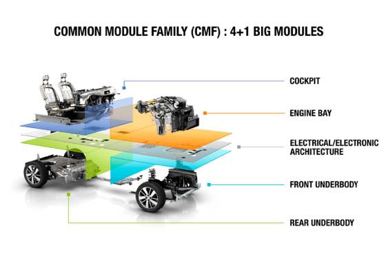 Plataforma CMF-A