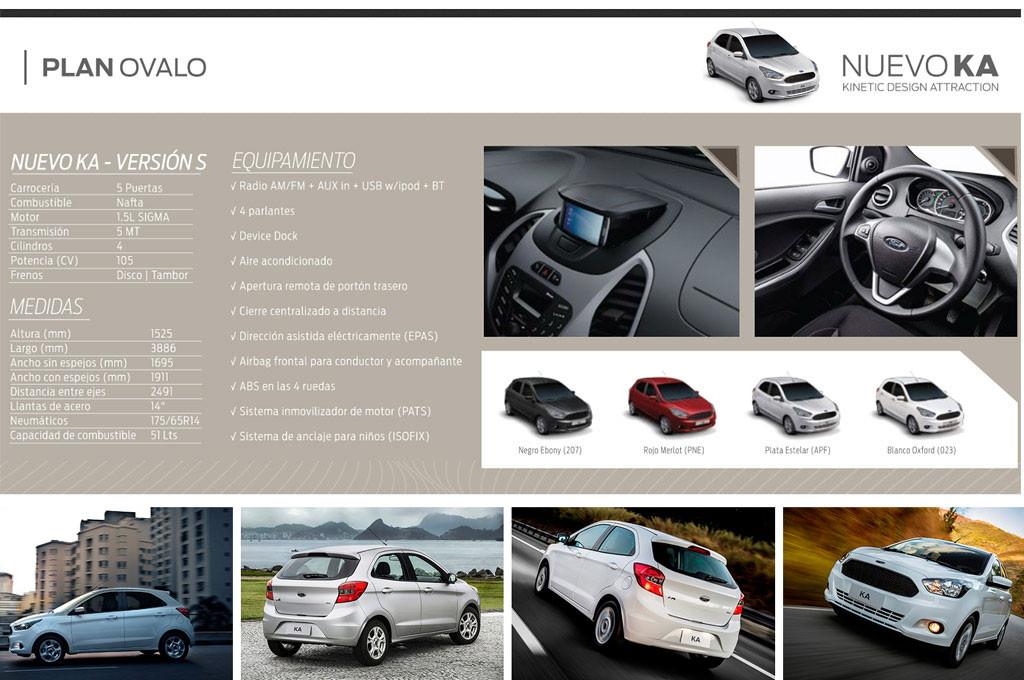 El Nuevo Ford Ka ya se puede comprar por Plan de Ahorro