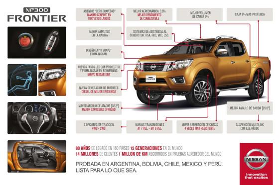 Nissan Argentina lanzó la Nueva Frontier