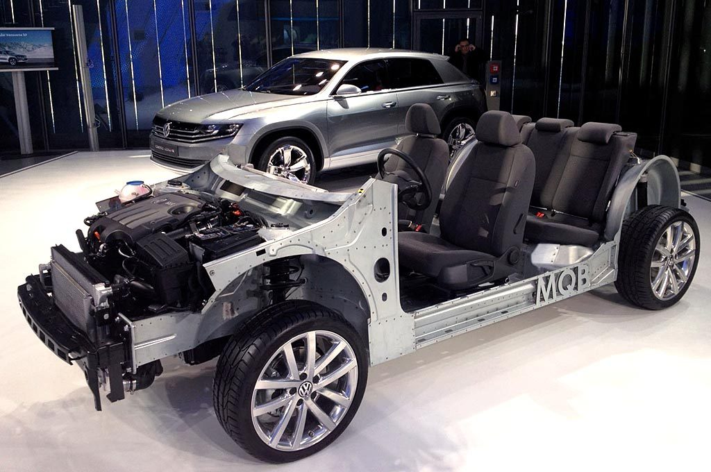Plataforma MQB de VW