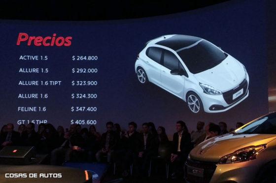 Precios del Peugeot 208