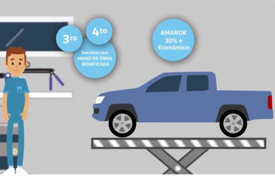 nuevo Plan de Servicio de Mantenimiento de VW