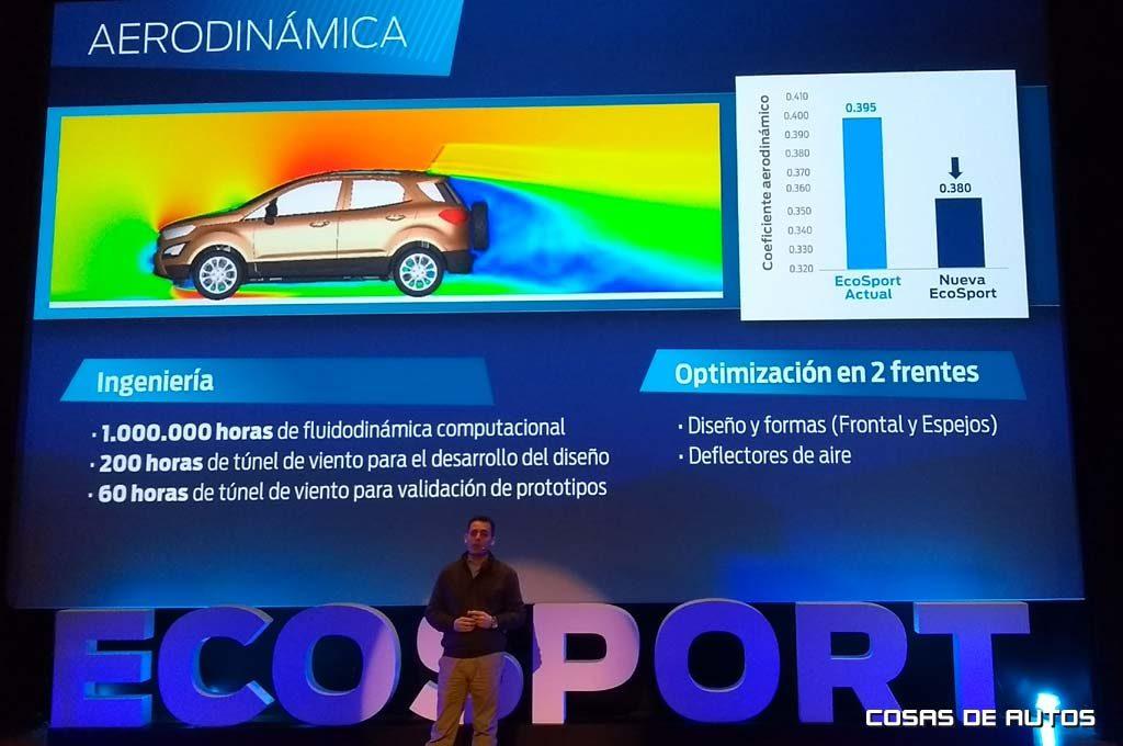 Ford dedicó 1 millón de horas de túnel de viento para la Nueva EcoSport
