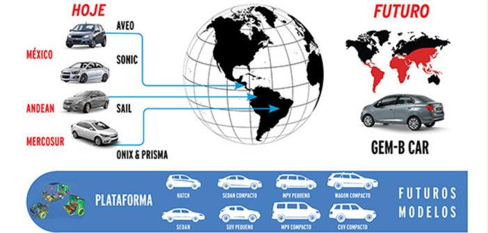 Chevrolet anunció 20 nuevos modelos y 10 nuevas versiones hasta 2022
