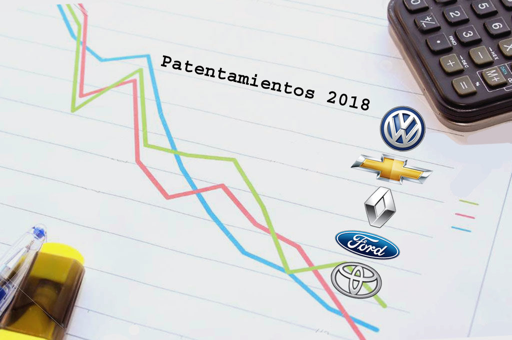 Patentamientos 2018