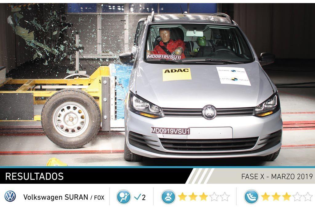 VW Suran - Latin NCAP
